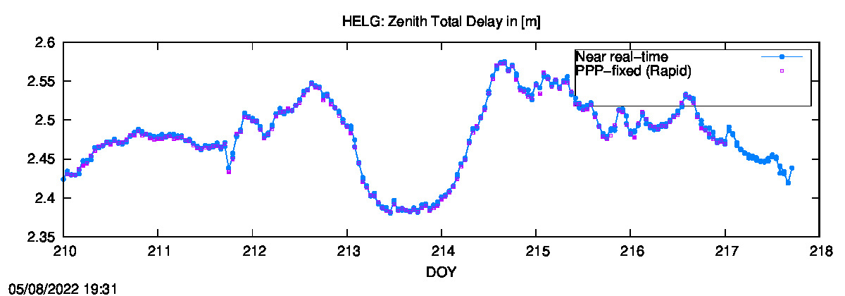 Tropo time series last days of HELG